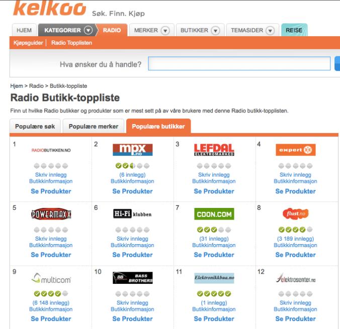 Radiobutikken.no topper listen over de mest populære radiobutikkene hos Kelkoo - en av markedets største prissammenligningstjenester.