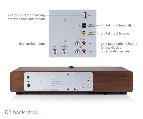 Mange muligheter for å koble enda flere lydkilder til. Både analogt og digitalt. Og optisk.