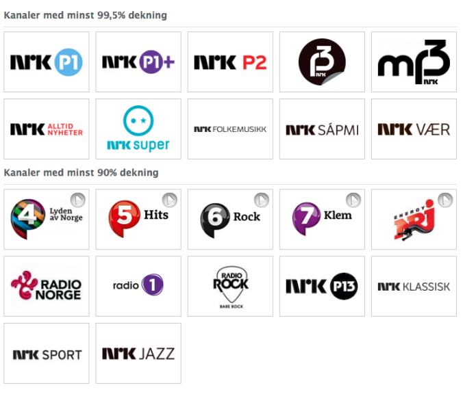 Riksdekkende dabradiokanaler. (skjermdump: radio.no)